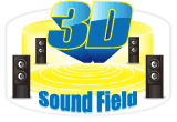 3D Sound Fields